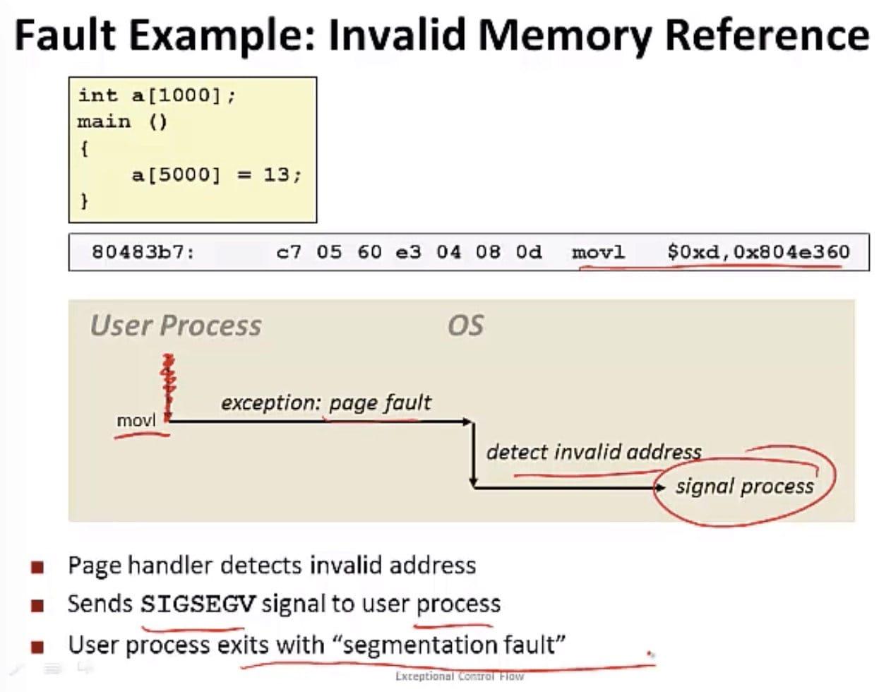 故障例子 - 无效地址(CSE 351 - Processes, Video 1: Exceptional control flow)