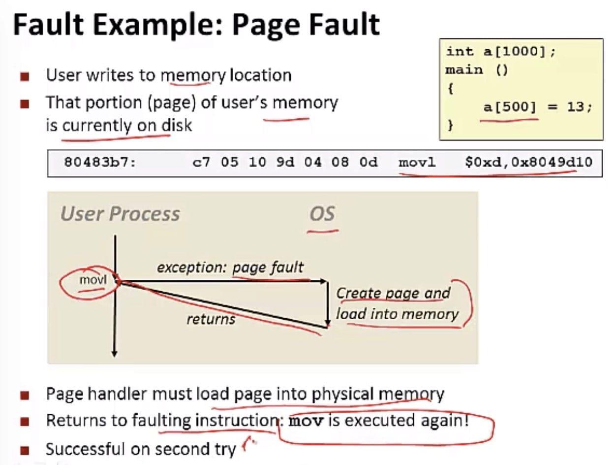 故障例子 - 缺页(CSE 351 - Processes, Video 1: Exceptional control flow)