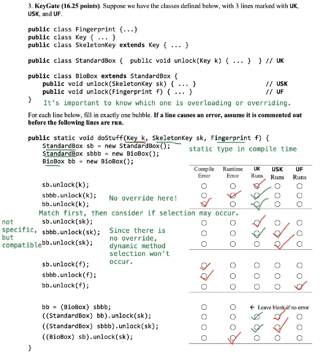 KeyGate - Method Selection Problem
