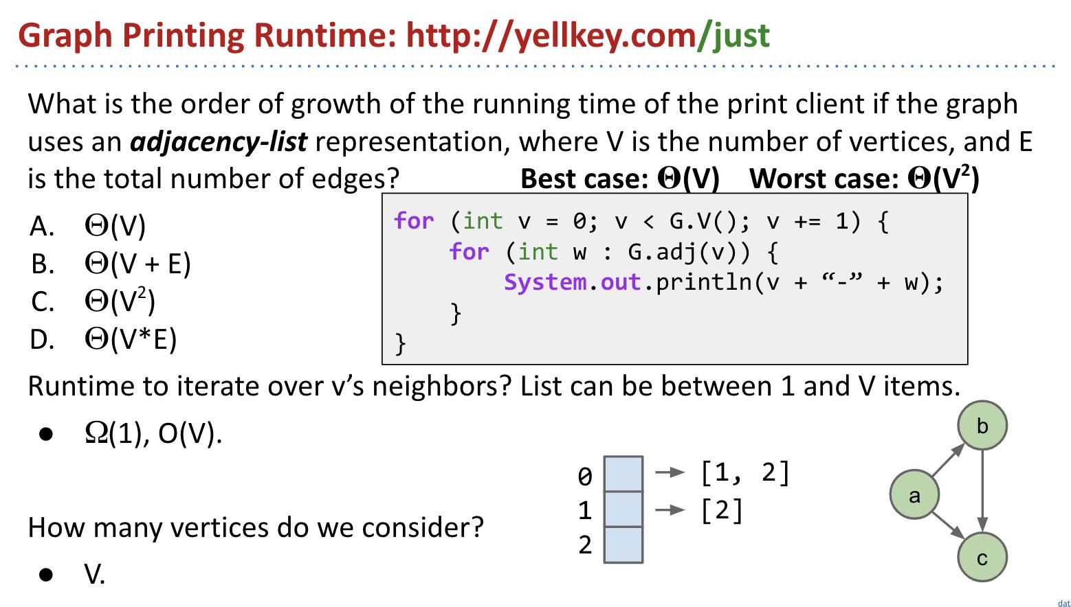 Graph Printing Runtime