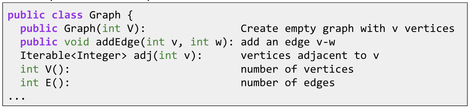 API from the optional textbook