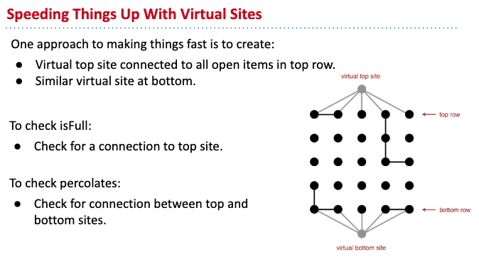 Speeding Things Up With Virtual Sites