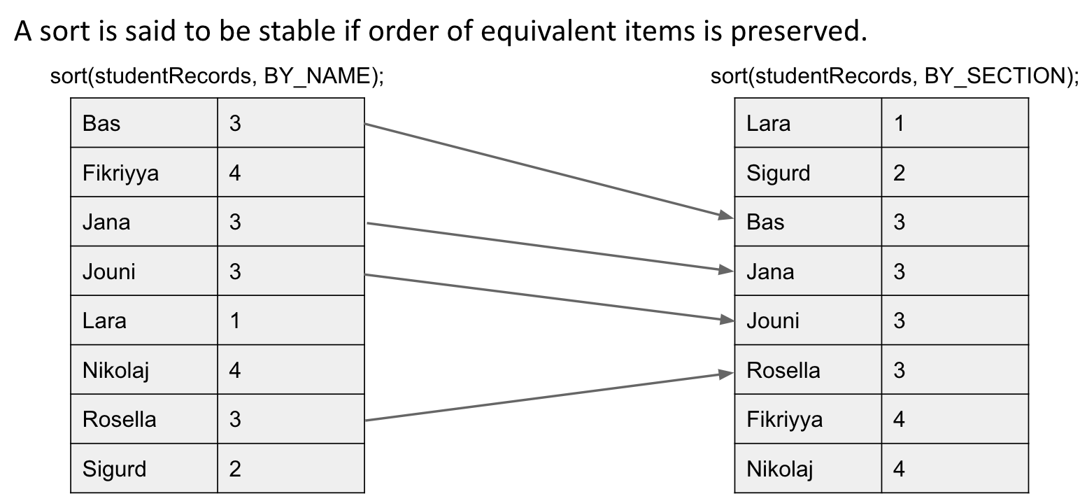 Stable Example