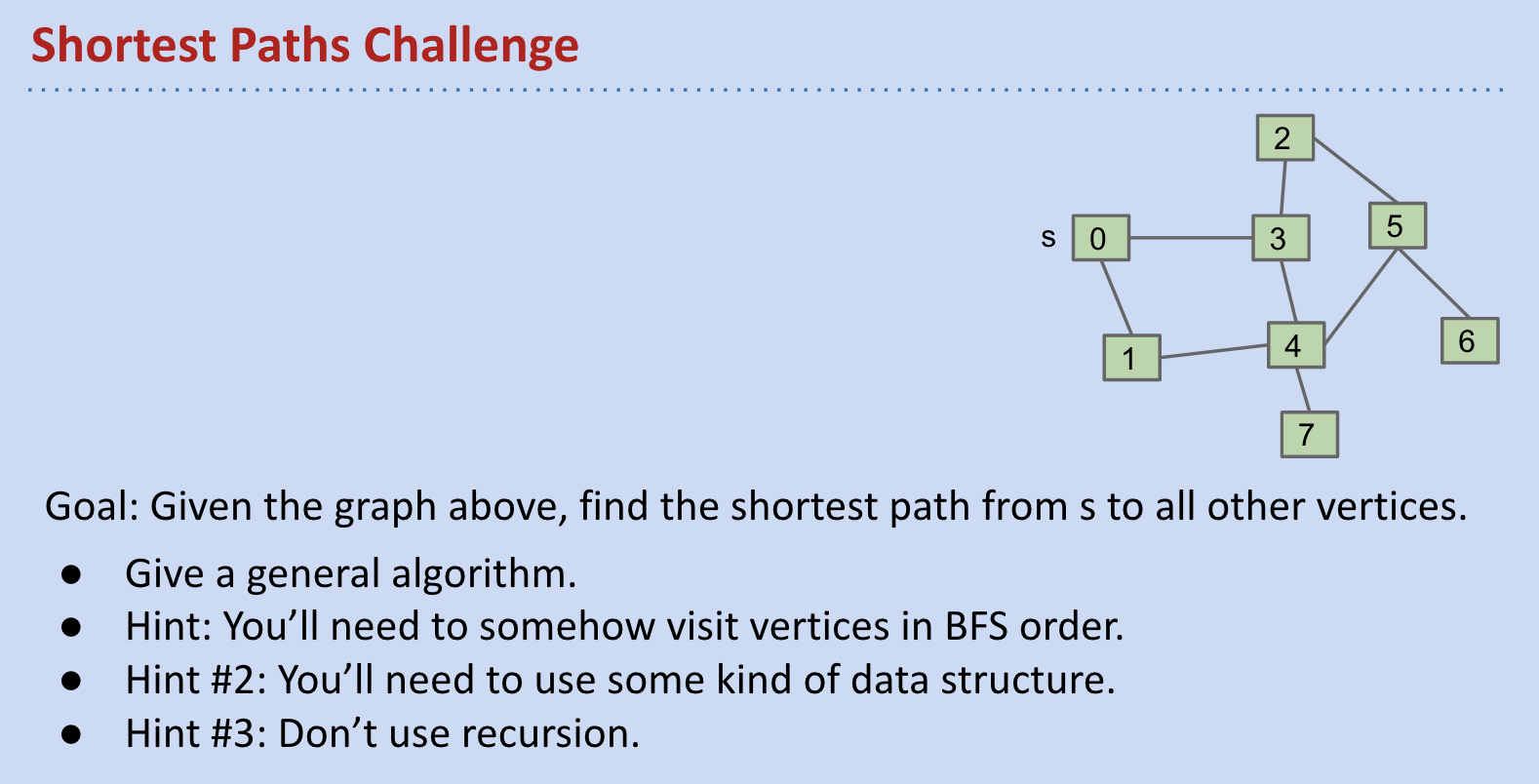 Shortest Paths Challenge