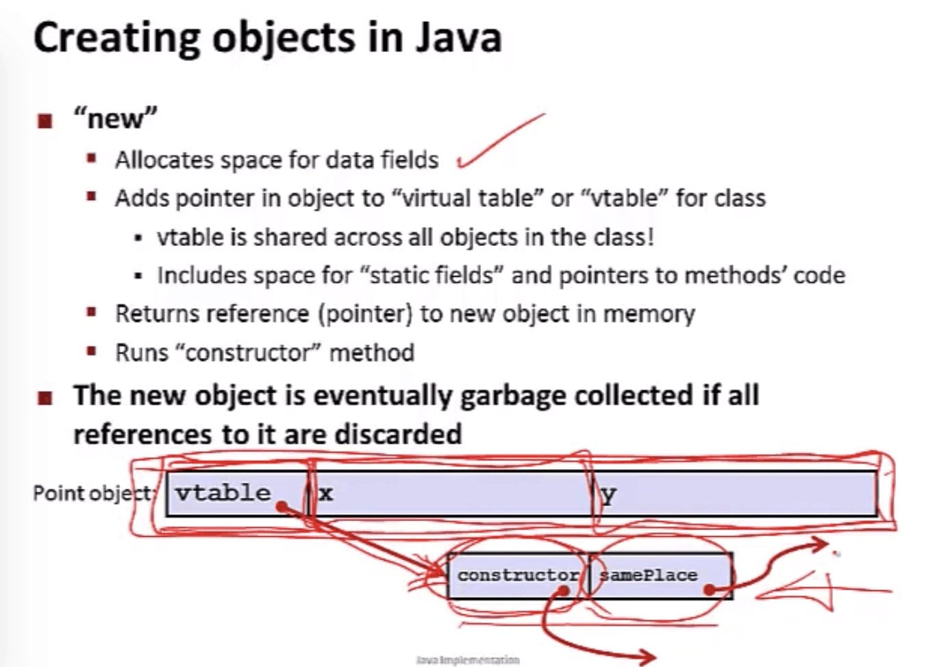 Creating objects in Java (CSE 351 - Java vs. C, Video 2: Implementation)