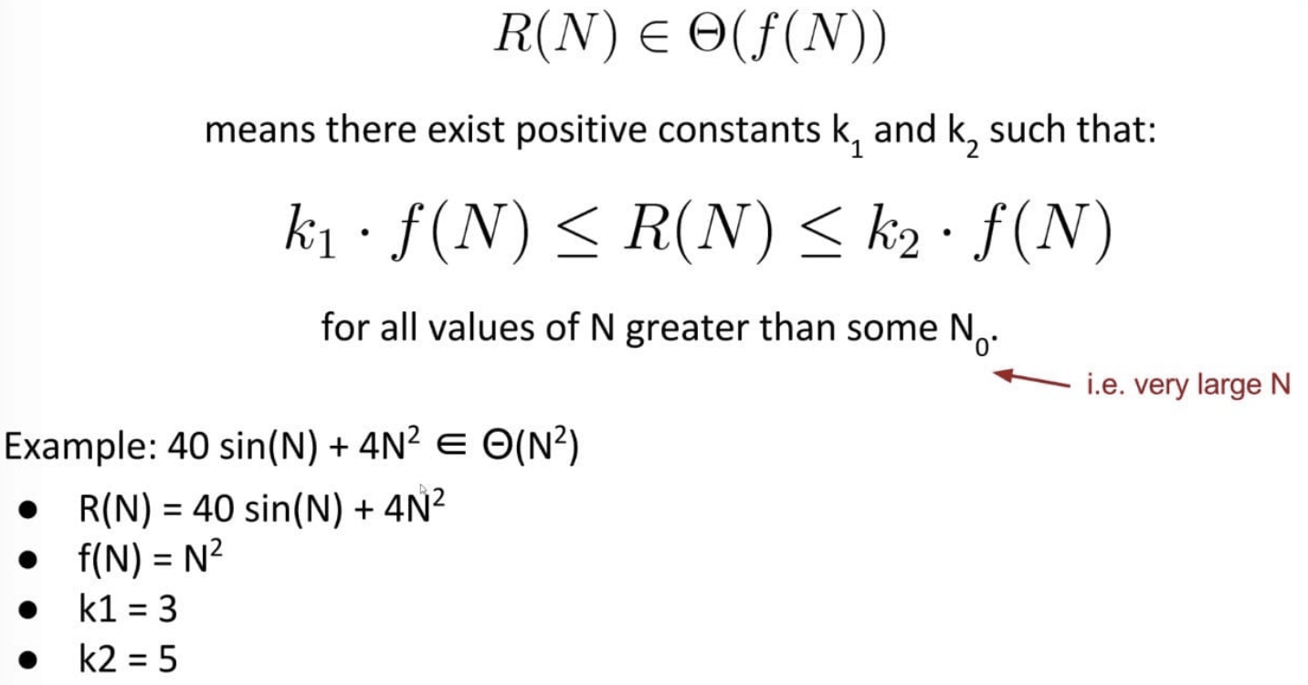 R(N), Runtime Function of Input Size N