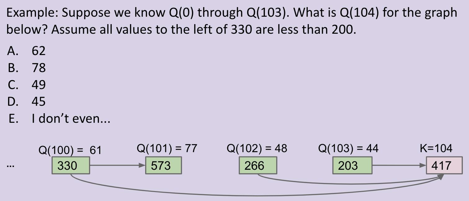 Consider larger Q