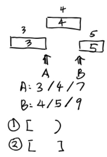 Start-End Overlap