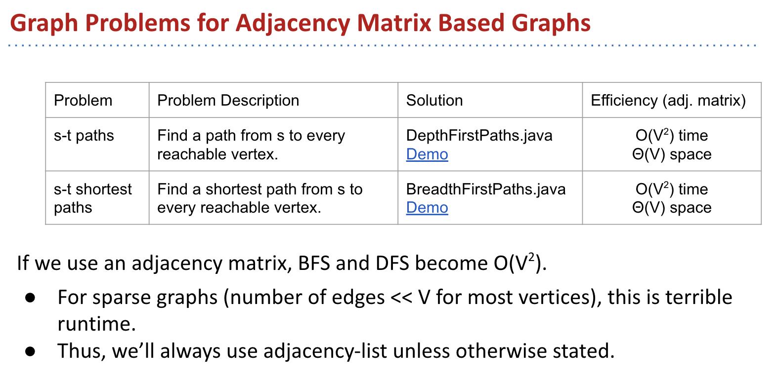 CS 61B | Part 9 | Tree and Graph Traversals (DFS / BFS