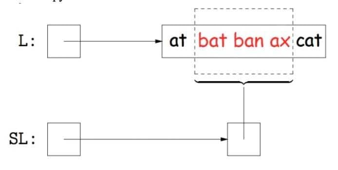 View: List<String> SL = L.subList(1, 4)