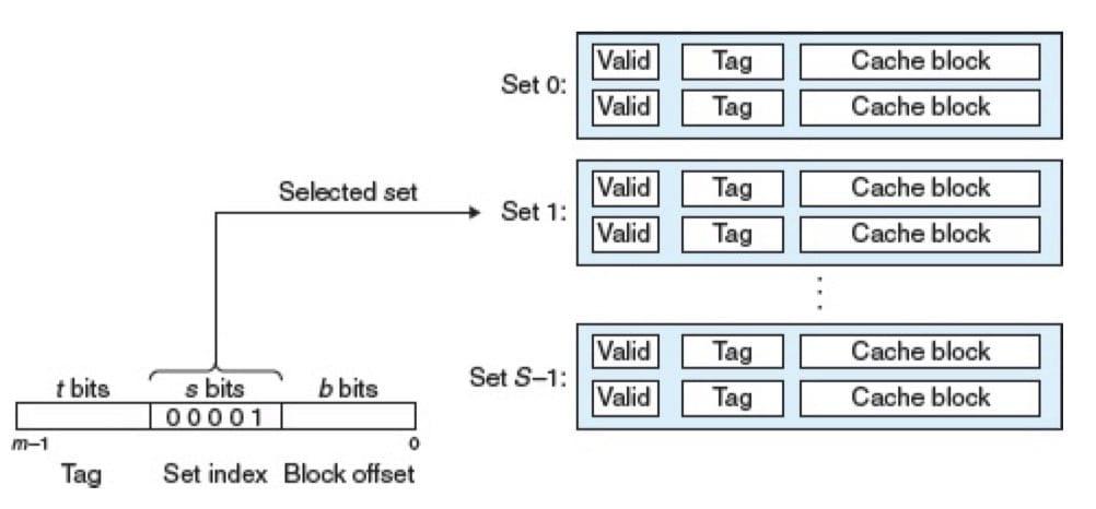 行匹配和字选择(CSAPP 6-34)