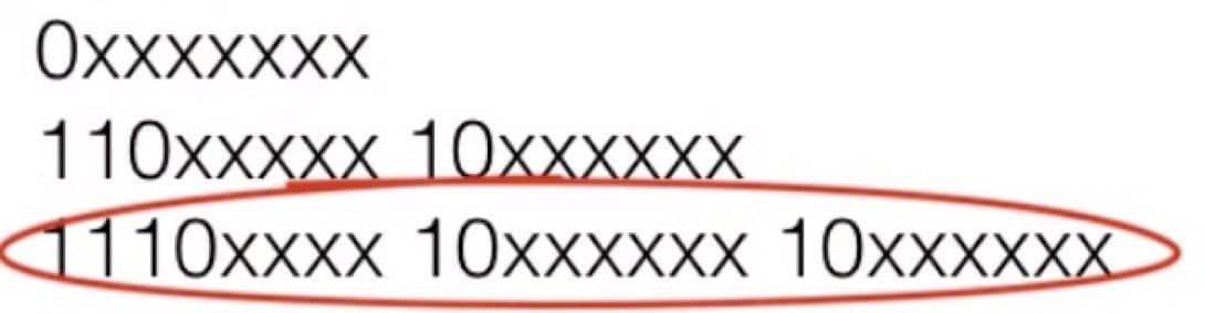 UTF-8 编码长度规定的方法