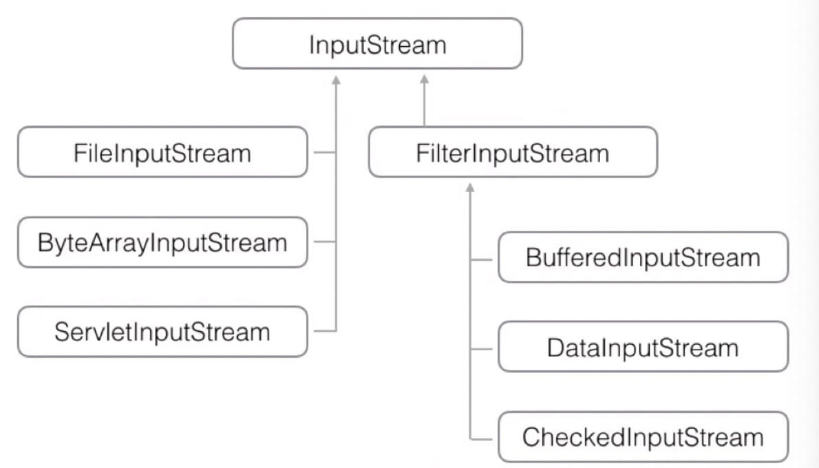 数据源子类 + 附加功能子类