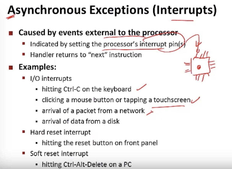 异步异常(CSE 351 - Processes, Video 1: Exceptional control flow)